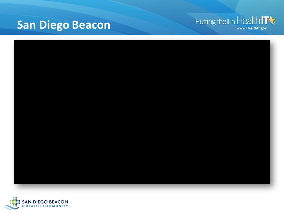 San Diego Beacon