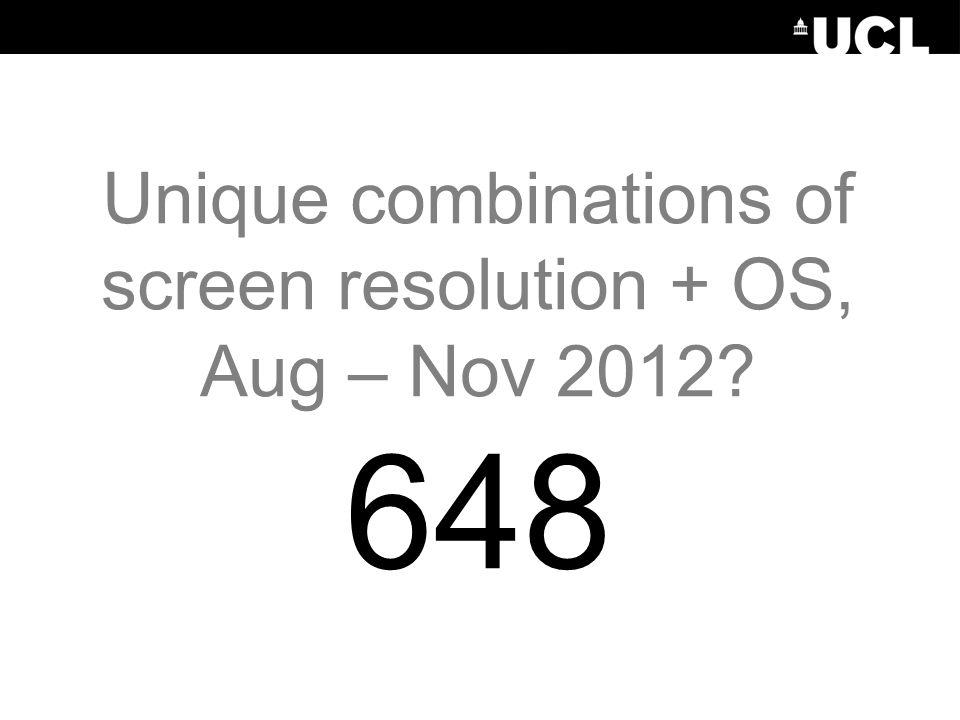 Unique combinations of screen resolution + OS, Aug – Nov 2012 648