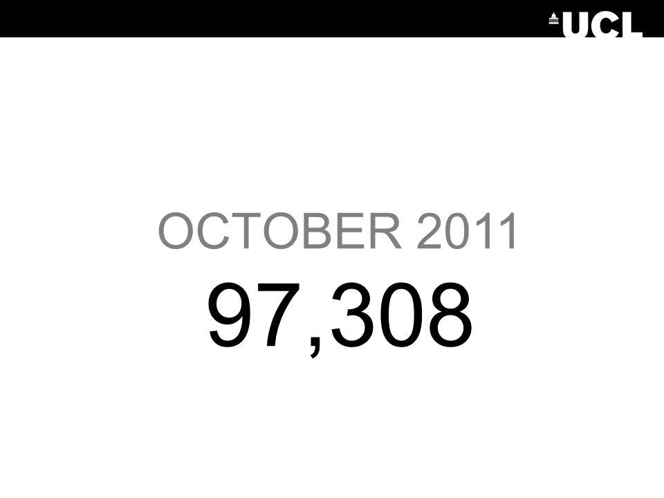 OCTOBER 2011 97,308