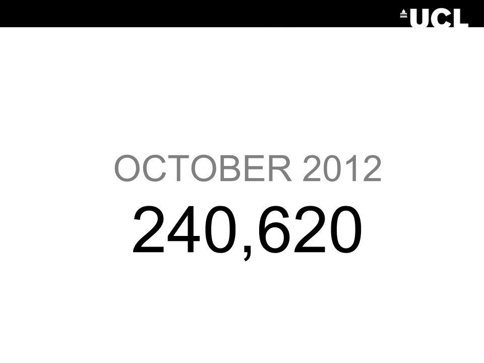 OCTOBER 2012 240,620