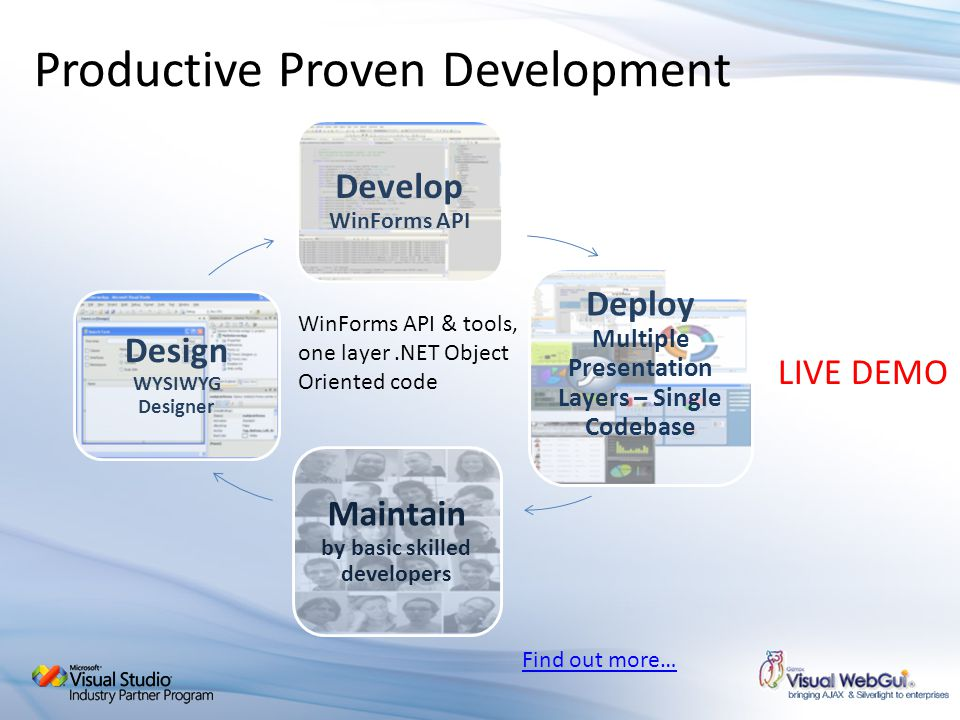Productive Proven Development Develop WinForms API Deploy Multiple Presentation Layers – Single Codebase Maintain by basic skilled developers Design W