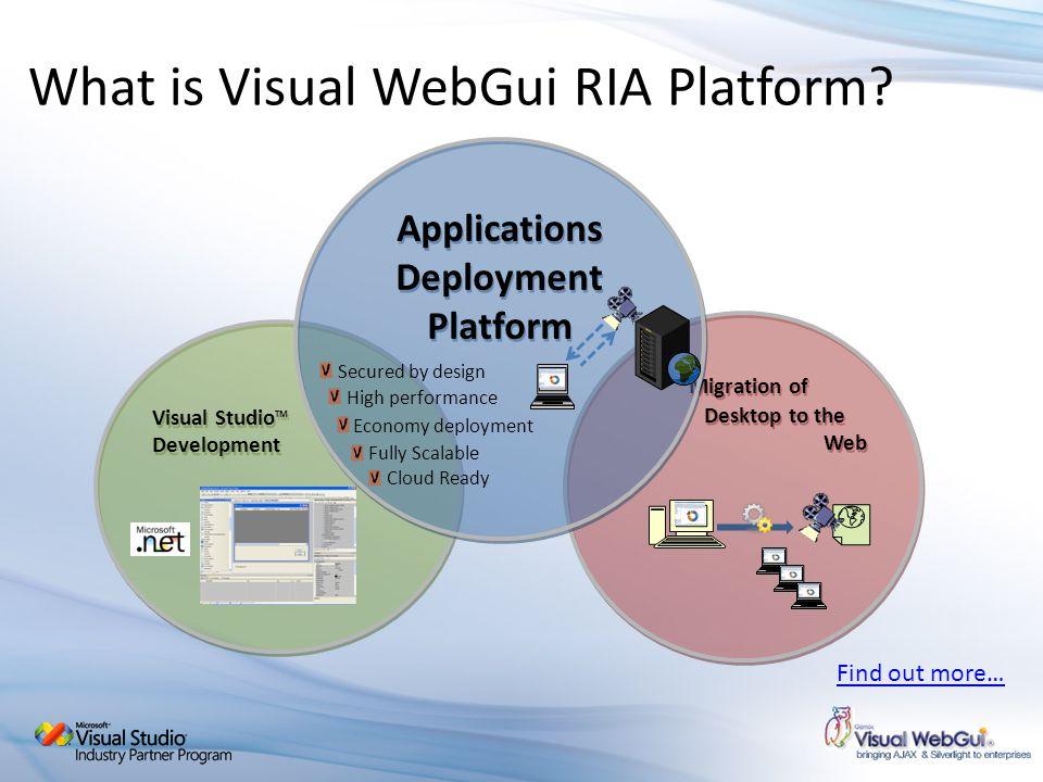 Migration of Desktop to the Web What is Visual WebGui RIA Platform.