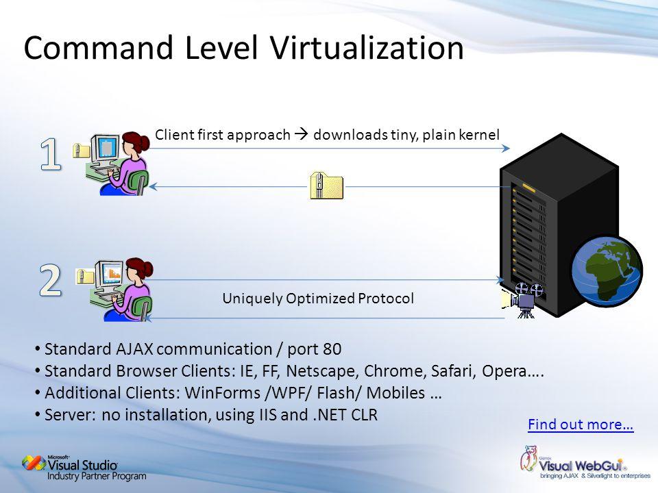 Command Level Virtualization Client first approach downloads tiny, plain kernel Uniquely Optimized Protocol Standard AJAX communication / port 80 Standard Browser Clients: IE, FF, Netscape, Chrome, Safari, Opera….
