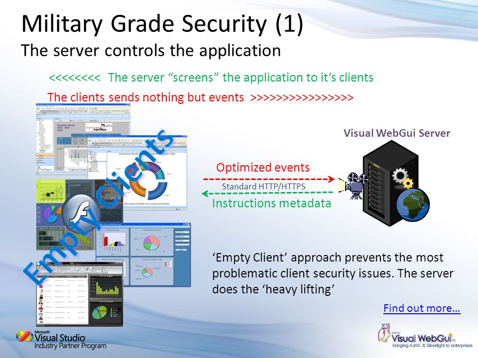 Military Grade Security (1) The server controls the application Empty Client approach prevents the most problematic client security issues. The server