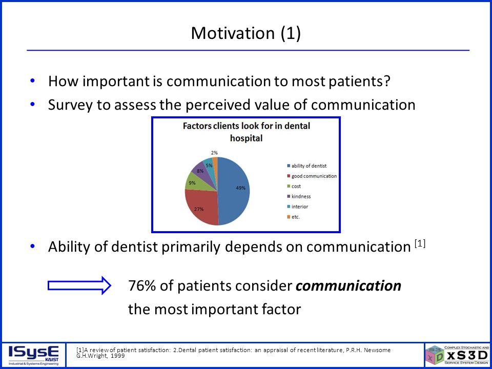 © P. Kang, J. Kim, H. Kim, J. Morrison – ICSSSM11 – June 25, 2011 - 14 Motivation (1) How important is communication to most patients? Survey to asses