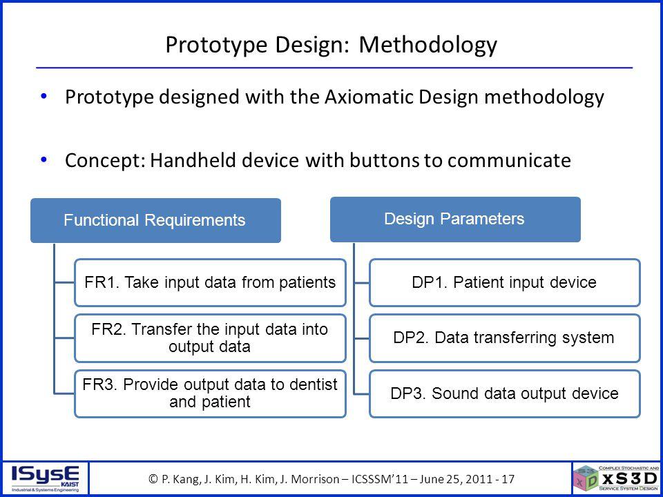 © P. Kang, J. Kim, H. Kim, J. Morrison – ICSSSM11 – June 25, 2011 - 17 Prototype Design: Methodology Prototype designed with the Axiomatic Design meth