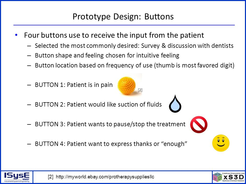© P. Kang, J. Kim, H. Kim, J. Morrison – ICSSSM11 – June 25, 2011 - 18 Prototype Design: Buttons Four buttons use to receive the input from the patien