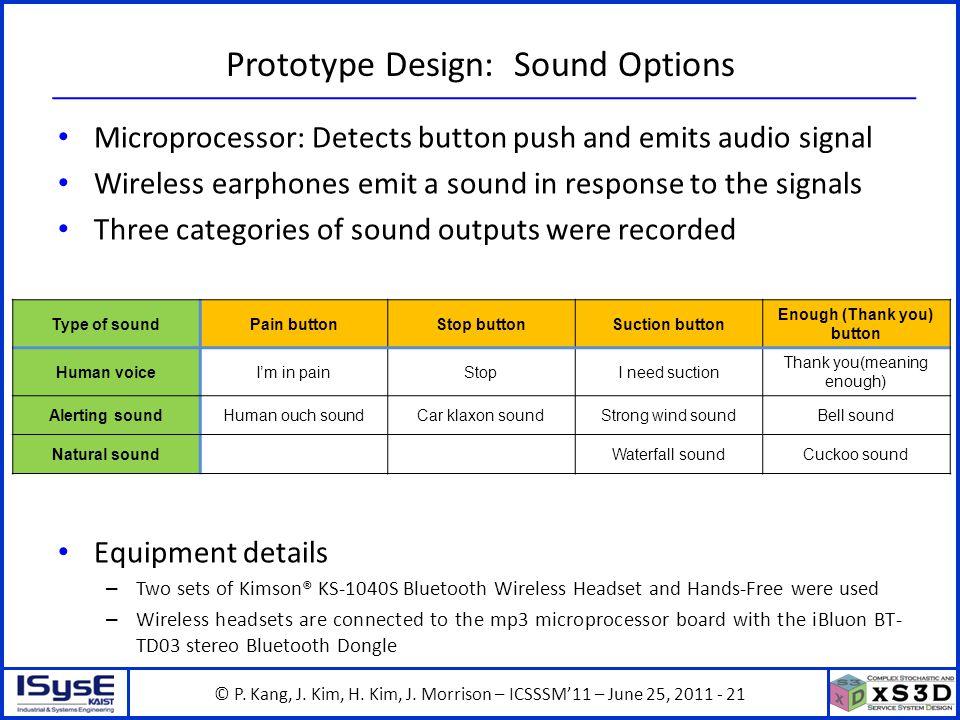 © P. Kang, J. Kim, H. Kim, J. Morrison – ICSSSM11 – June 25, 2011 - 21 Prototype Design: Sound Options Microprocessor: Detects button push and emits a