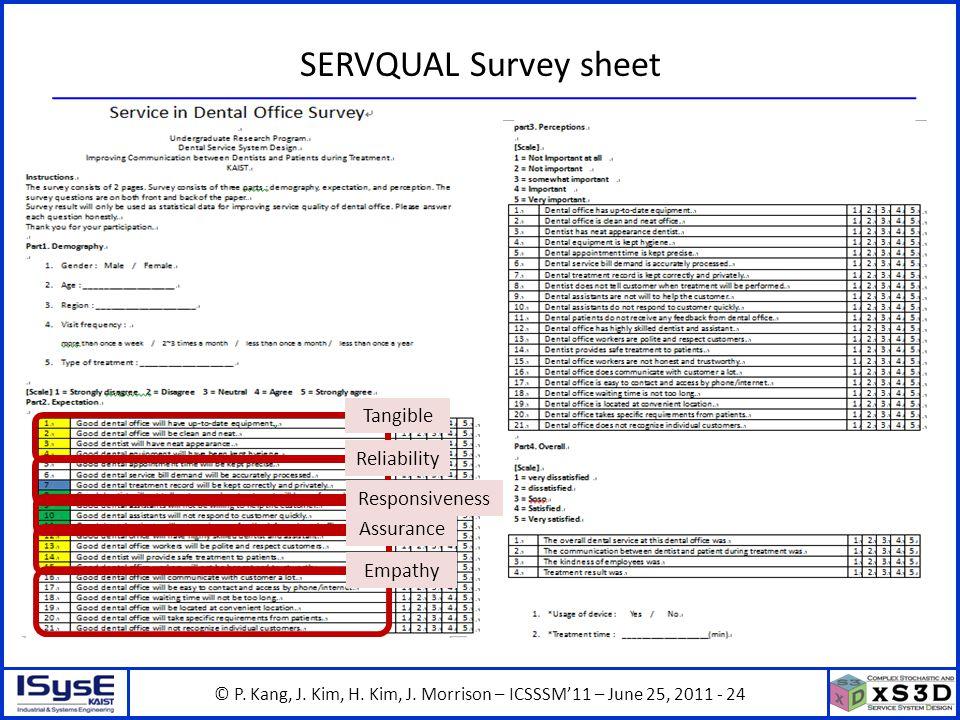 © P. Kang, J. Kim, H. Kim, J. Morrison – ICSSSM11 – June 25, 2011 - 24 SERVQUAL Survey sheet Tangible Reliability Responsiveness Assurance Empathy