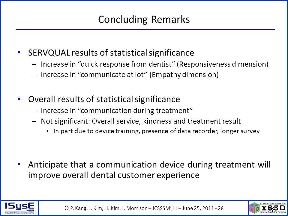 © P. Kang, J. Kim, H. Kim, J. Morrison – ICSSSM11 – June 25, 2011 - 28 Concluding Remarks SERVQUAL results of statistical significance – Increase in q