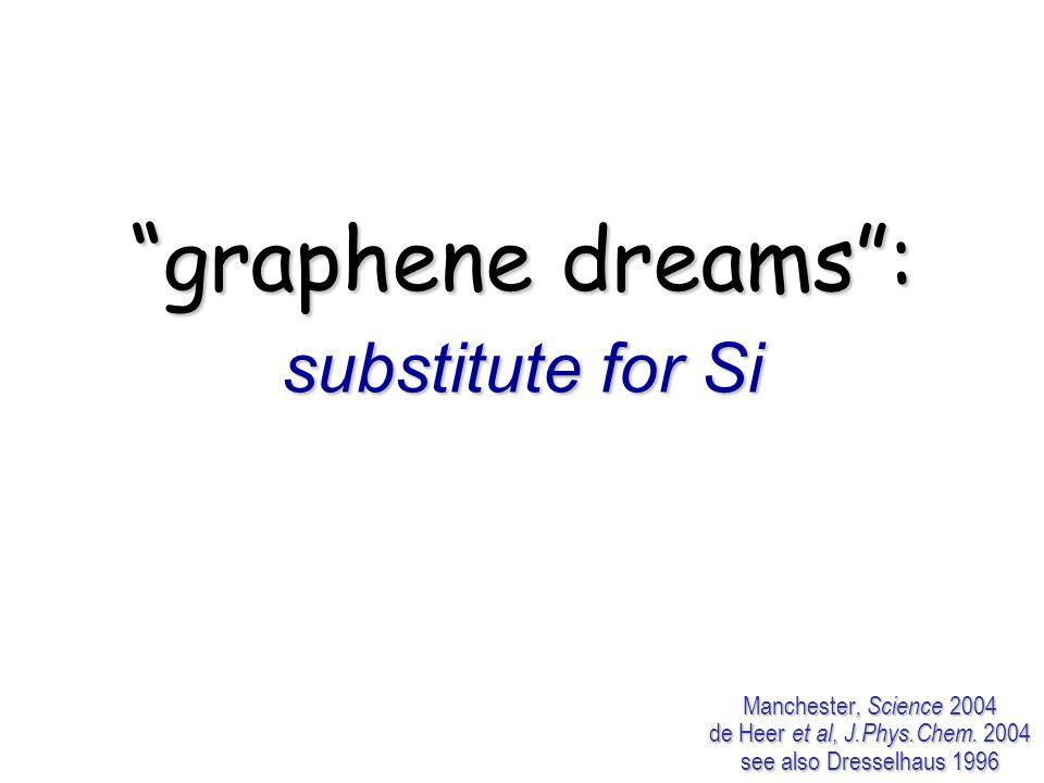 graphene dreams: substitute for Si Manchester, Science 2004 de Heer et al, J.Phys.Chem.