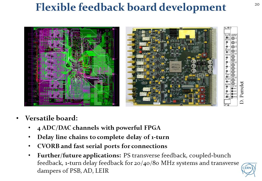 20 Flexible feedback board development D. Perrelet Versatile board: 4 ADC/DAC channels with powerful FPGA Delay line chains to complete delay of 1-tur