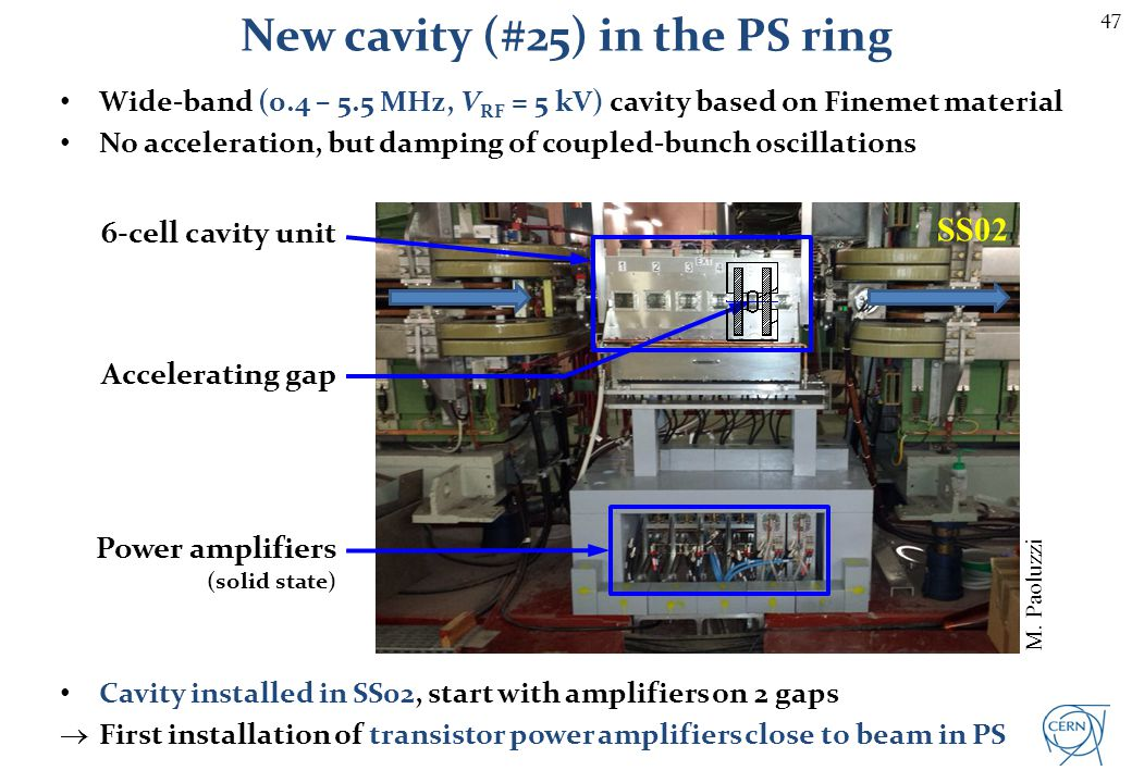 47 New cavity (#25) in the PS ring M. Paoluzzi Wide-band (0.4 – 5.5 MHz, V RF = 5 kV) cavity based on Finemet material No acceleration, but damping of