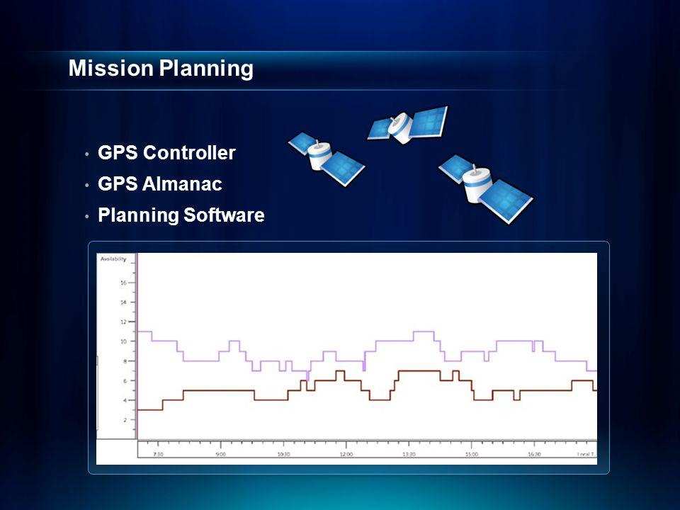 GPS Controller GPS Almanac Planning Software