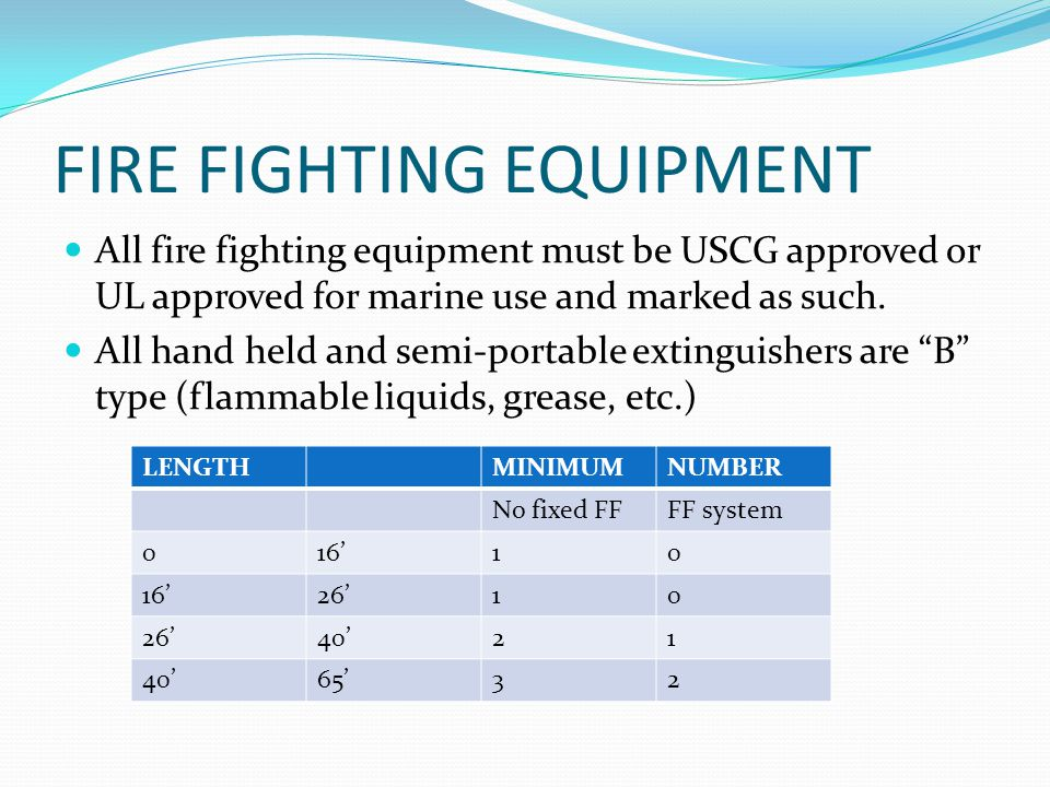 FIRE FIGHTING EQUIPMENT All fire fighting equipment must be USCG approved or UL approved for marine use and marked as such. All hand held and semi-por
