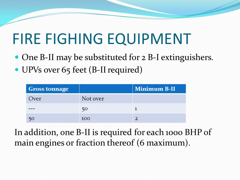 FIRE FIGHING EQUIPMENT One B-II may be substituted for 2 B-I extinguishers. UPVs over 65 feet (B-II required) In addition, one B-II is required for ea