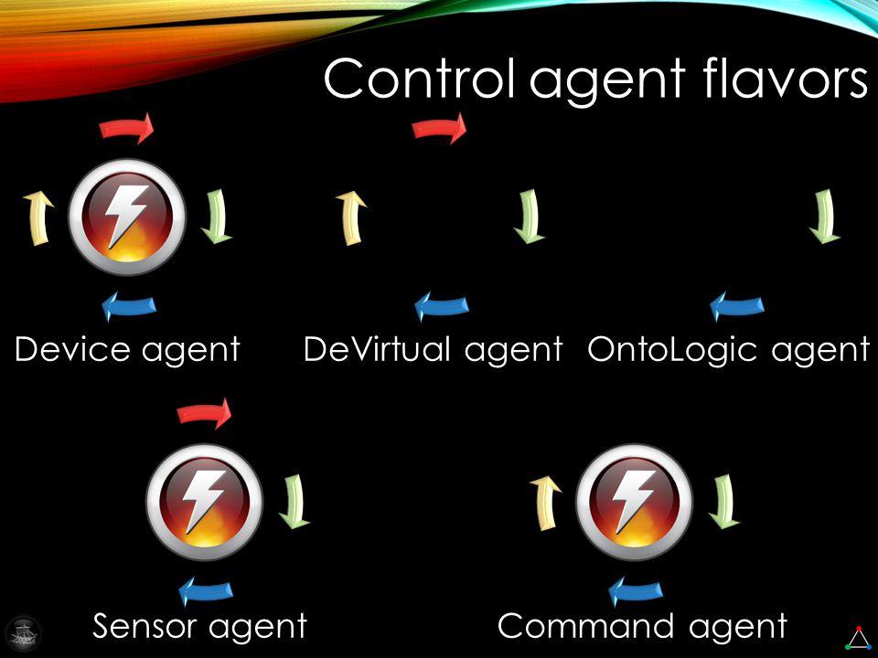 Control agent flavors Device agent Sensor agent DeVirtual agent Command agent OntoLogic agent