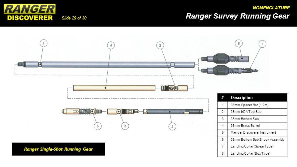Slide 29 of 30 Ranger Survey Running Gear NOMENCLATURE Ranger Single-Shot Running Gear #Description 138mm Spacer Bar (1.2m) 238mm IrDA Top Sub 338mm B