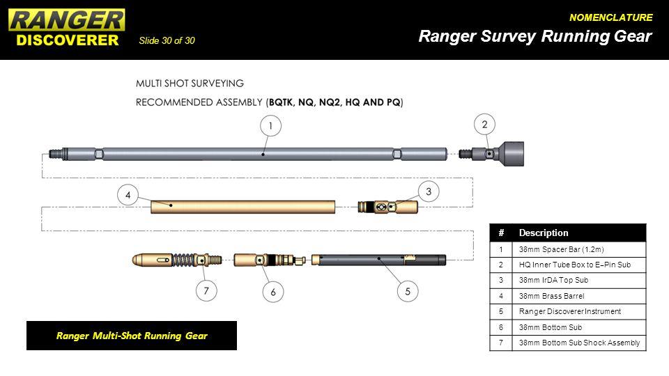 Slide 30 of 30 Ranger Survey Running Gear NOMENCLATURE Ranger Multi-Shot Running Gear #Description 138mm Spacer Bar (1.2m) 2 HQ Inner Tube Box to E Pi
