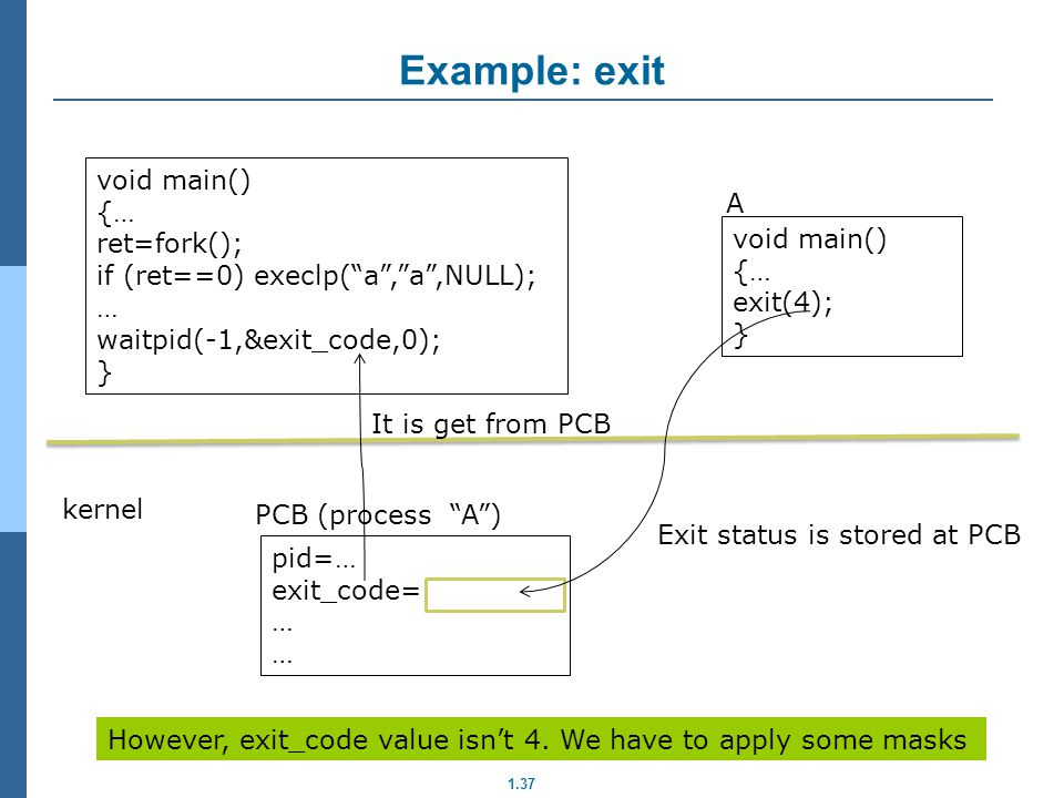1.37 Example: exit void main() {… ret=fork(); if (ret==0) execlp(a,a,NULL); … waitpid(-1,&exit_code,0); } void main() {… exit(4); } A kernel PCB (proc