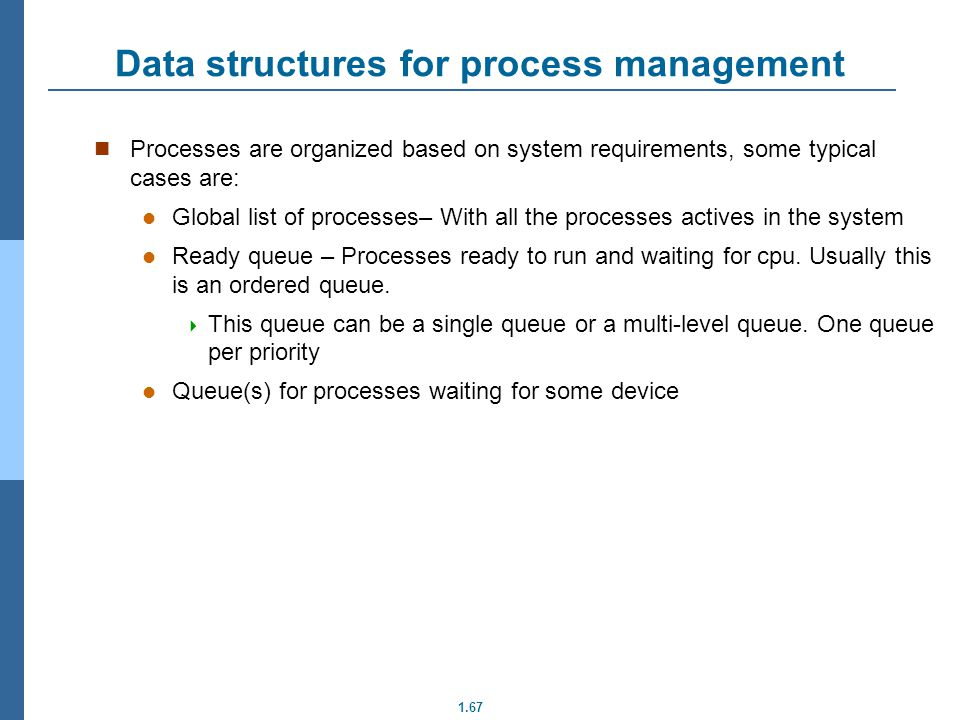 1.67 Data structures for process management Processes are organized based on system requirements, some typical cases are: Global list of processes– Wi