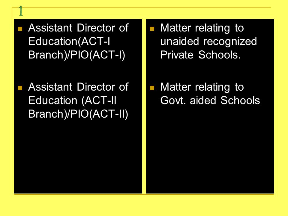 1 Assistant Director of Education(ACT-I Branch)/PIO(ACT-I) Assistant Director of Education (ACT-II Branch)/PIO(ACT-II) Matter relating to unaided reco