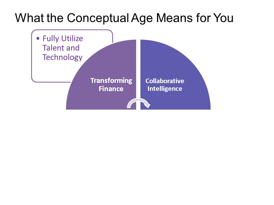 Fully Utilize Talent and Technology Transforming Finance Collaborative Intelligence What the Conceptual Age Means for You