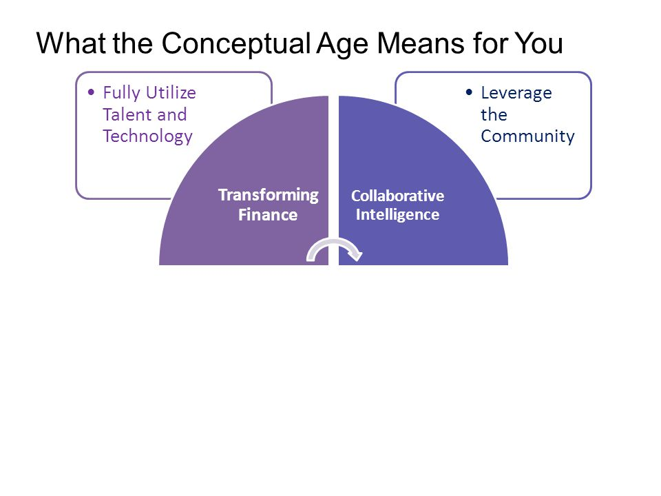 Leverage the Community Fully Utilize Talent and Technology Transforming Finance Collaborative Intelligence What the Conceptual Age Means for You