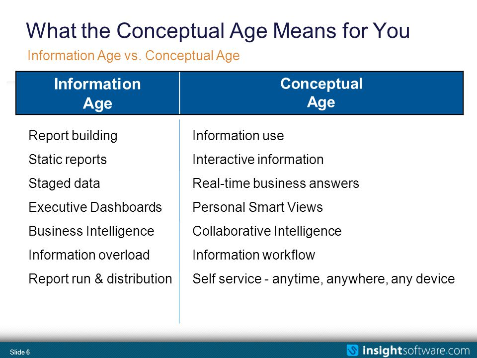 Slide 6 Information Age vs.