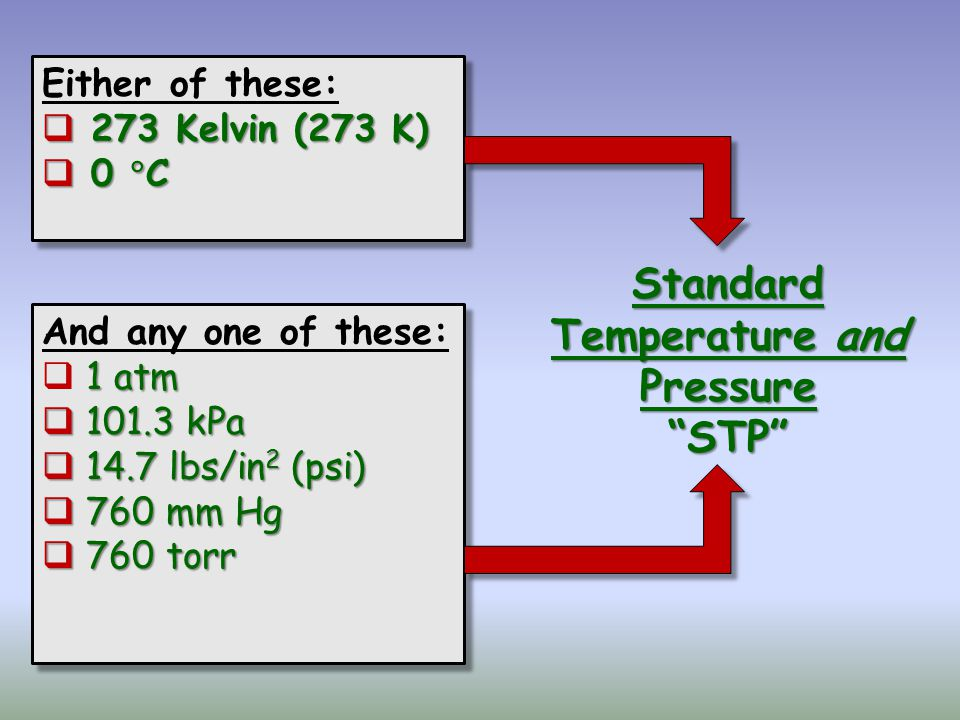 Standard Temperature and Pressure STP Either of these: 273 Kelvin (273 K) 273 Kelvin (273 K) 0 C 0 C Either of these: 273 Kelvin (273 K) 273 Kelvin (2