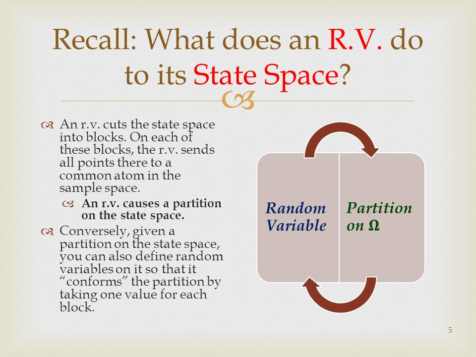 Recall: What does an R.V. do to its State Space. An r.v.