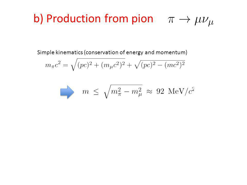 b) Production from pion Simple kinematics (conservation of energy and momentum)