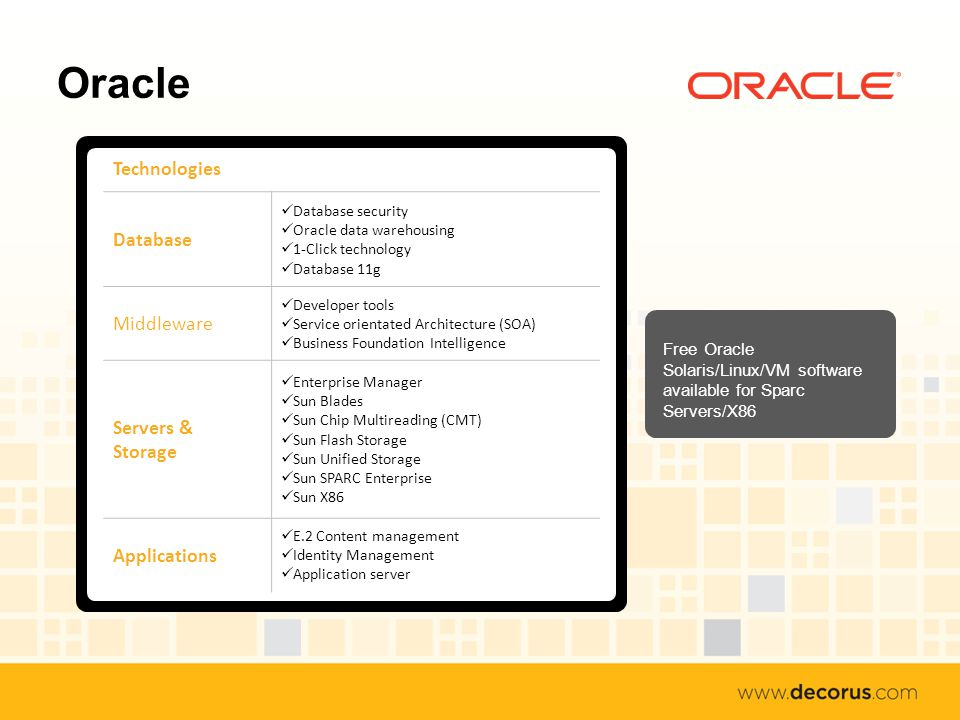 Oracle Technologies Database Database security Oracle data warehousing 1-Click technology Database 11g Middleware Developer tools Service orientated Architecture (SOA) Business Foundation Intelligence Servers & Storage Enterprise Manager Sun Blades Sun Chip Multireading (CMT) Sun Flash Storage Sun Unified Storage Sun SPARC Enterprise Sun X86 Applications E.2 Content management Identity Management Application server Free Oracle Solaris/Linux/VM software available for Sparc Servers/X86