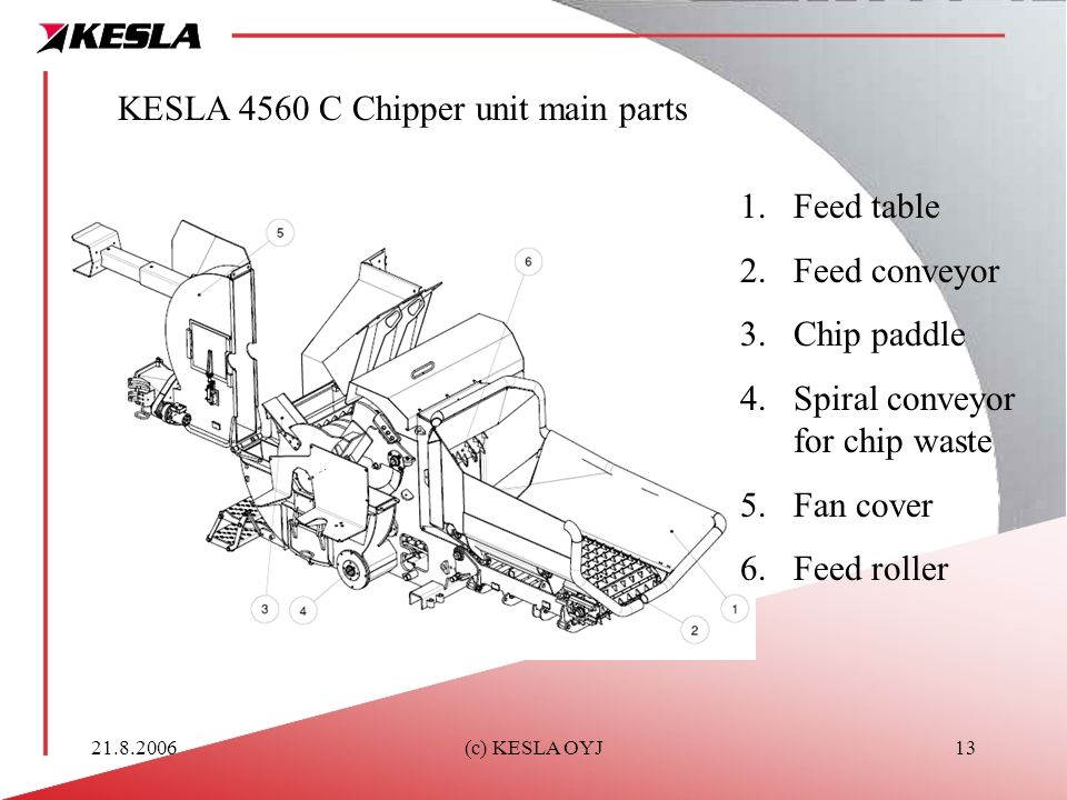21.8.2006(c) KESLA OYJ13 KESLA 4560 C Chipper unit main parts 1.Feed table 2.Feed conveyor 3.Chip paddle 4.Spiral conveyor for chip waste 5.Fan cover