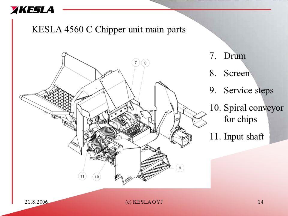 21.8.2006(c) KESLA OYJ14 KESLA 4560 C Chipper unit main parts 7.Drum 8.Screen 9.Service steps 10.Spiral conveyor for chips 11.Input shaft