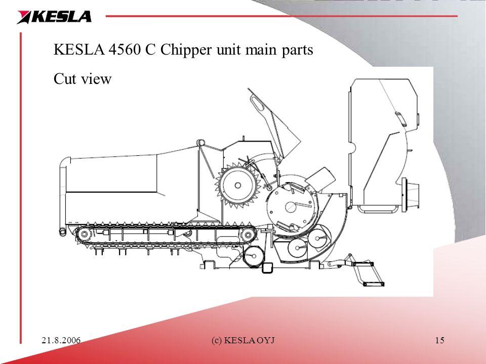 21.8.2006(c) KESLA OYJ15 KESLA 4560 C Chipper unit main parts Cut view
