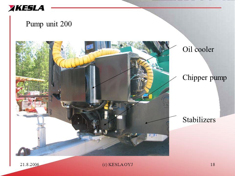 21.8.2006(c) KESLA OYJ18 Pump unit 200 Oil cooler Chipper pump Stabilizers