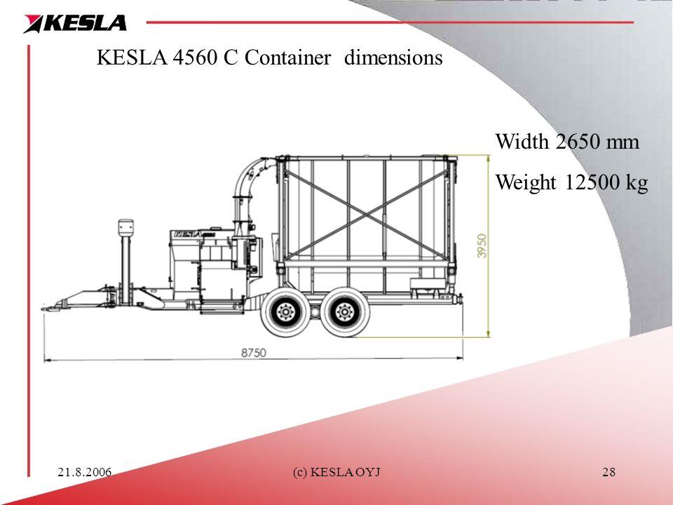 21.8.2006(c) KESLA OYJ28 KESLA 4560 C Container dimensions Width 2650 mm Weight 12500 kg