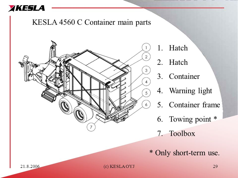 21.8.2006(c) KESLA OYJ29 KESLA 4560 C Container main parts 1.Hatch 2.Hatch 3.Container 4.Warning light 5.Container frame 6.Towing point * 7.Toolbox *