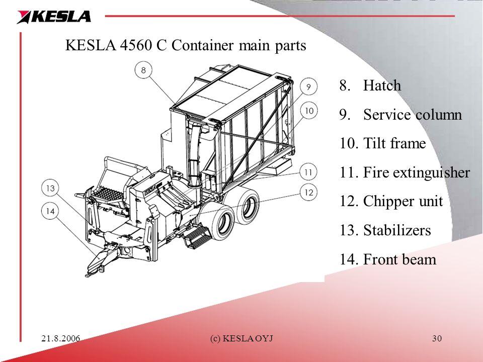 21.8.2006(c) KESLA OYJ30 8.Hatch 9.Service column 10.Tilt frame 11.Fire extinguisher 12.Chipper unit 13.Stabilizers 14.Front beam KESLA 4560 C Container main parts