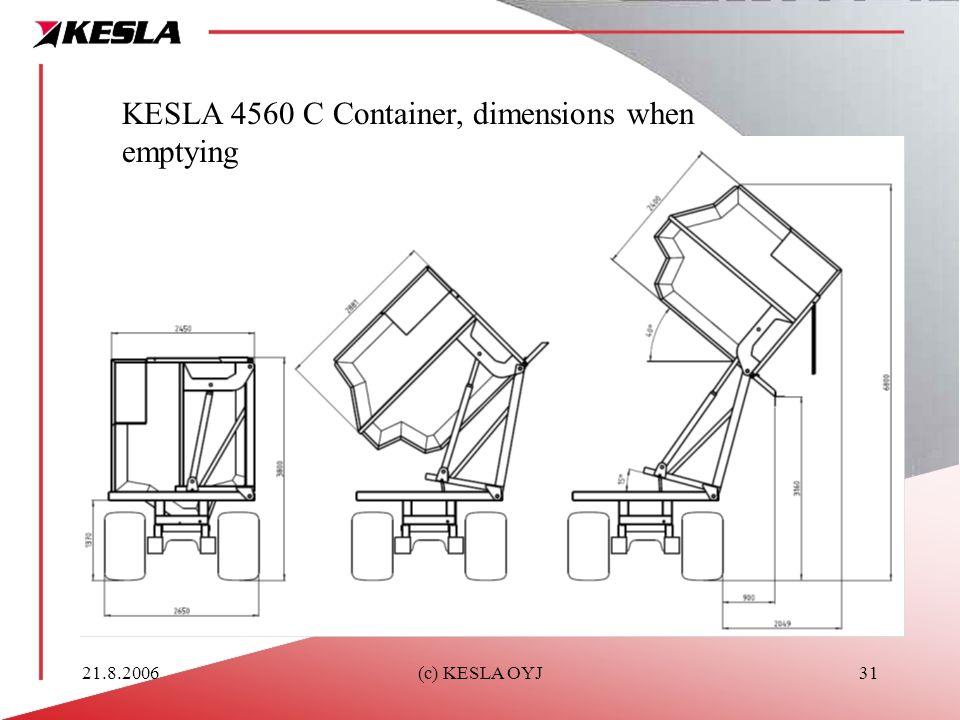 21.8.2006(c) KESLA OYJ31 KESLA 4560 C Container, dimensions when emptying