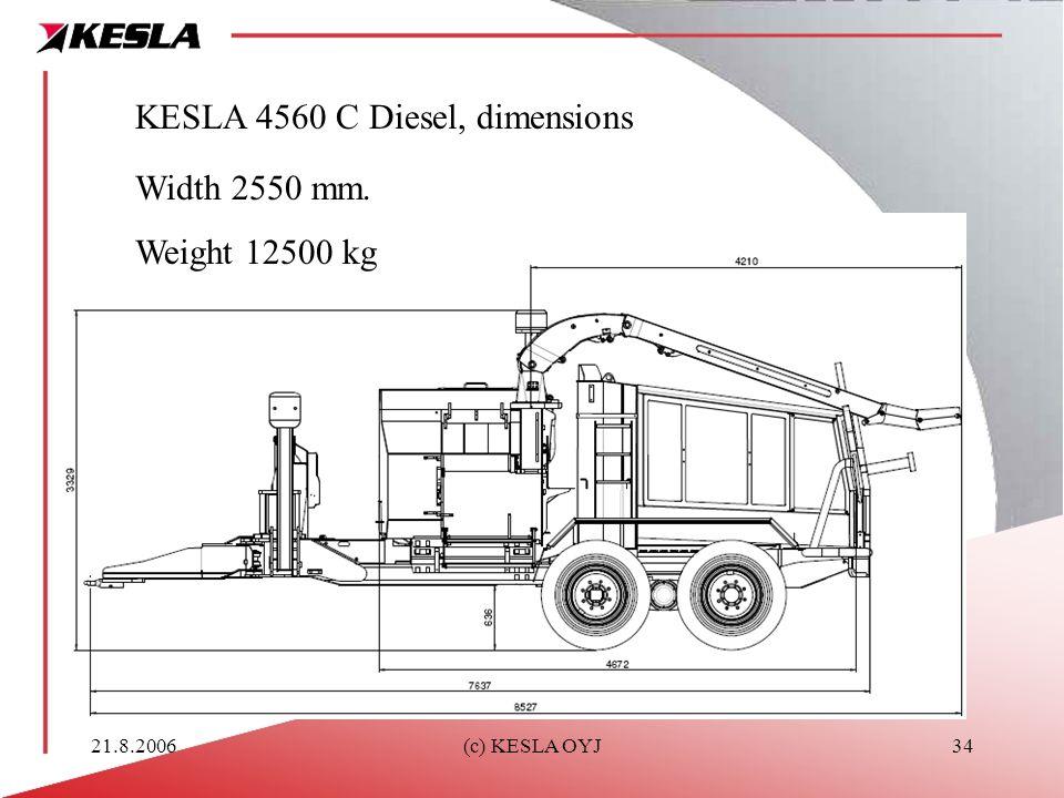 21.8.2006(c) KESLA OYJ34 KESLA 4560 C Diesel, dimensions Width 2550 mm. Weight 12500 kg