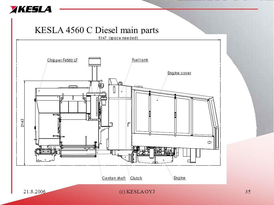 21.8.2006(c) KESLA OYJ35 KESLA 4560 C Diesel main parts