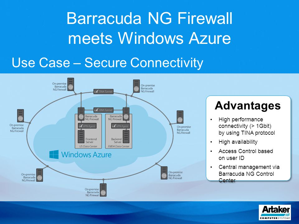 Barracuda NG Firewall meets Windows Azure Advantages High performance connectivity (> 1Gbit) by using TINA protocol High availability Access Control based on user ID Central management via Barracuda NG Control Center Advantages High performance connectivity (> 1Gbit) by using TINA protocol High availability Access Control based on user ID Central management via Barracuda NG Control Center Use Case – Secure Connectivity