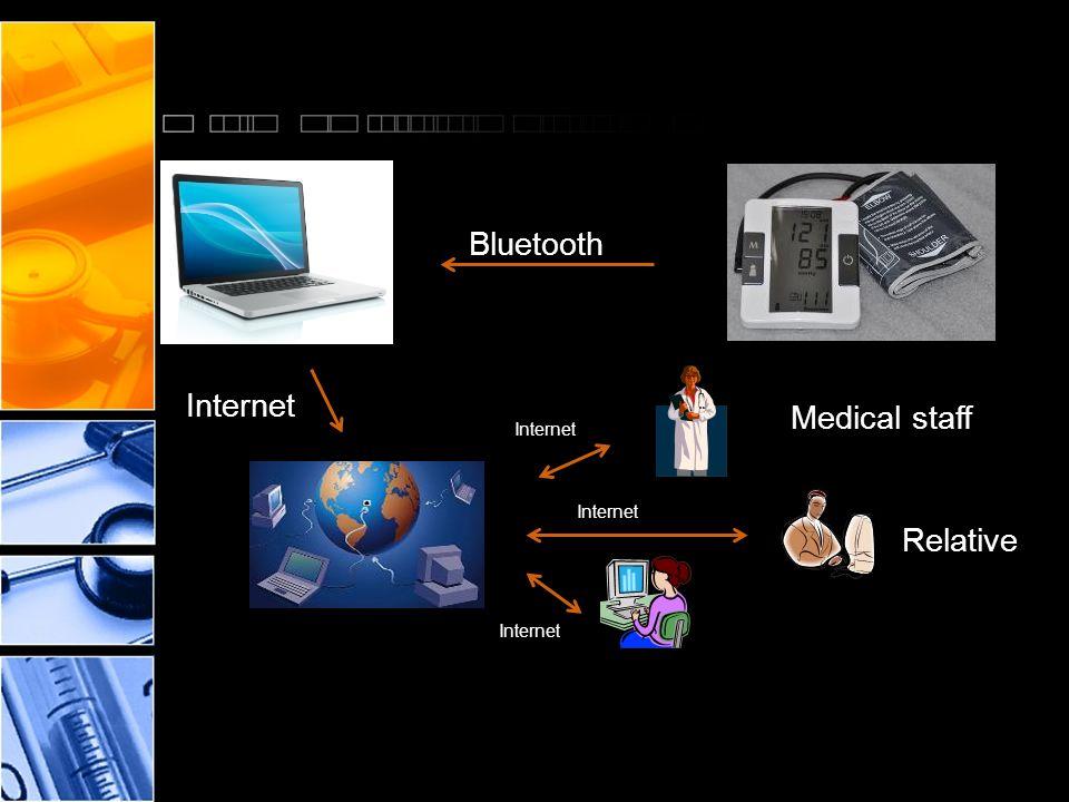 Bluetooth Internet Medical staff Relative