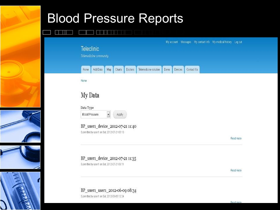 Blood Pressure Reports