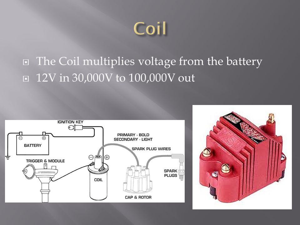 The Coil multiplies voltage from the battery 12V in 30,000V to 100,000V out