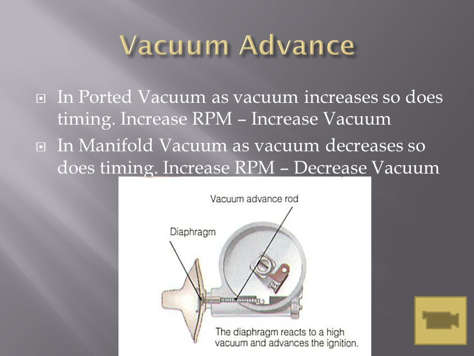 In Ported Vacuum as vacuum increases so does timing.