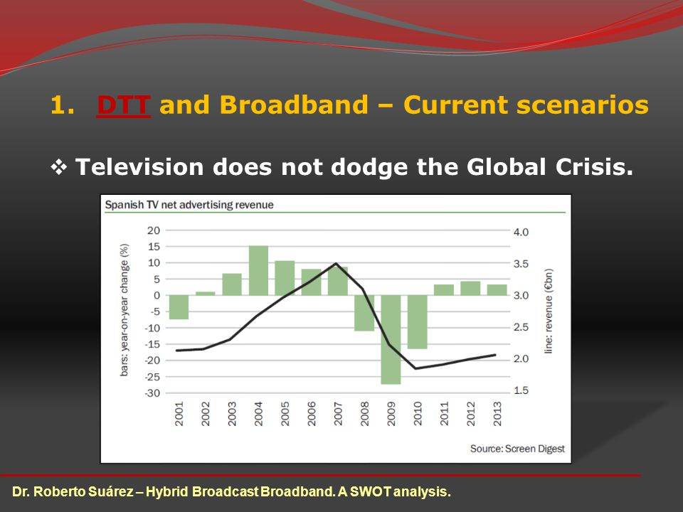 1.DTT and Broadband – Current scenarios Television does not dodge the Global Crisis.