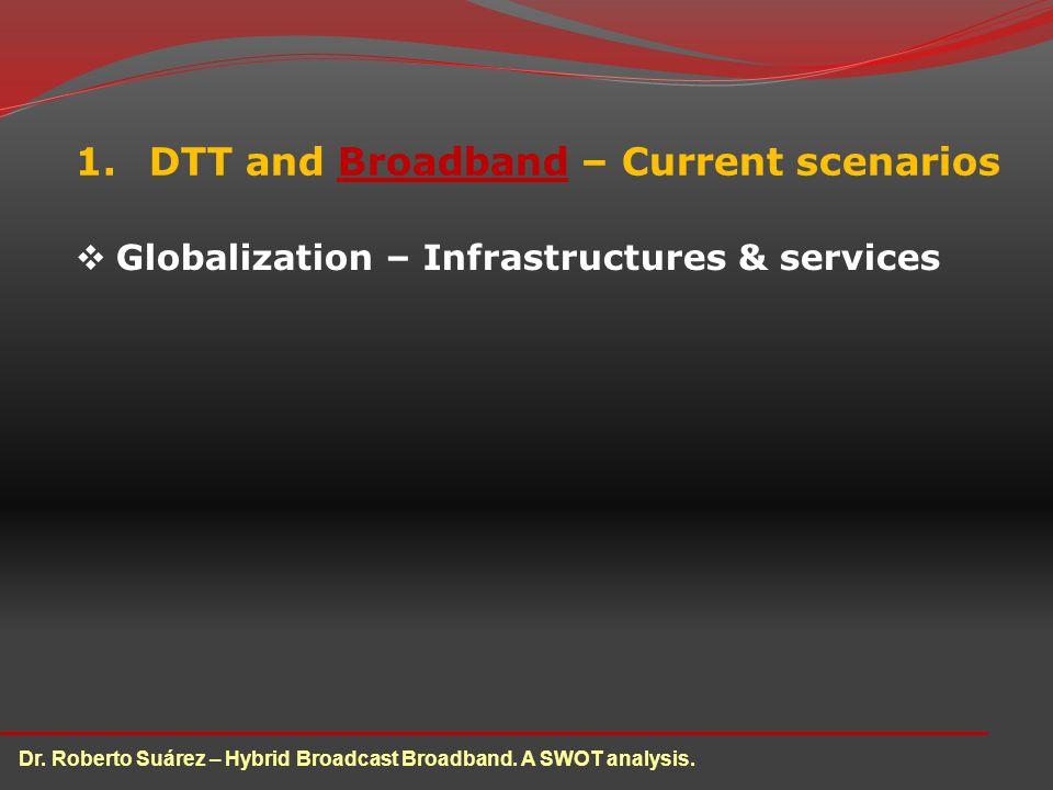 1.DTT and Broadband – Current scenarios Globalization – Infrastructures & services Dr.